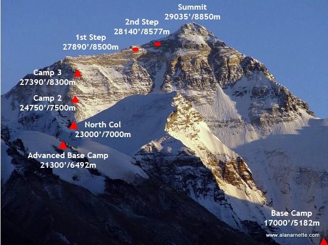 Pegunungan Mount Everest
